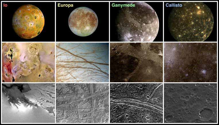 Astrophysicists convert Saturns moons and rings to music