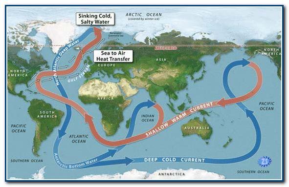 конечно, морское течение